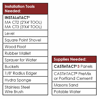 Installation Tools & Supplies